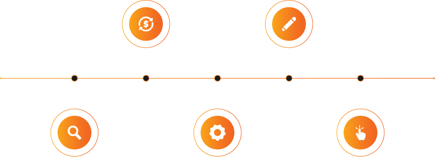 Inbound digital marketing services